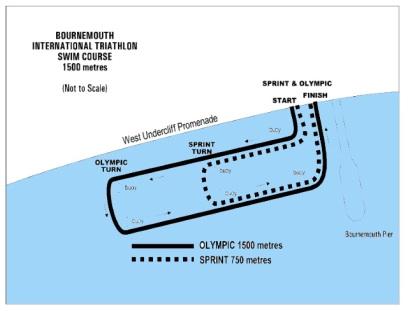 bournemouth triathlon course, bournemouth triathlon review, bournemouth triathlon difficult, bournemouth triathlon advice