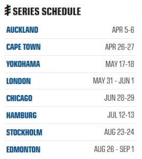 WTS Series 2014 schedule