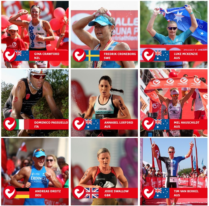 Challenge's Athlete Profile Web Page