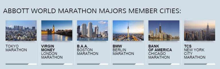 Marathon majors