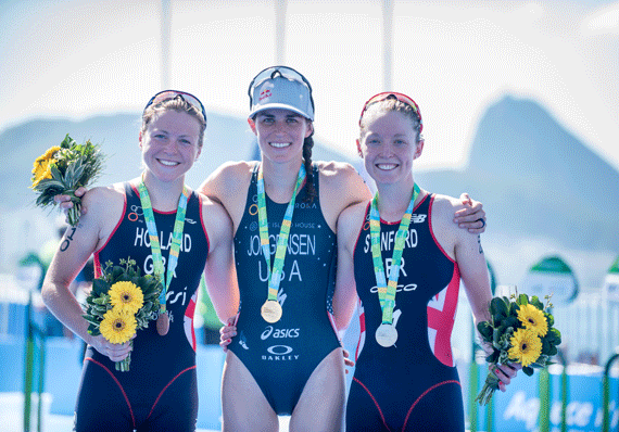 rio 2016 british triathlon